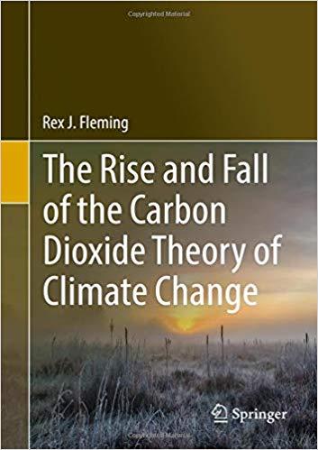 změna klimatu a CO02